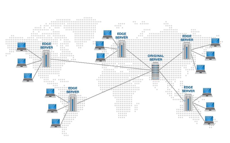 ¿Qué es una red CDN?